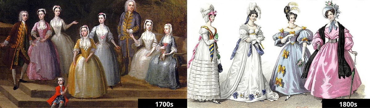 1700s to 1800s women's fashion