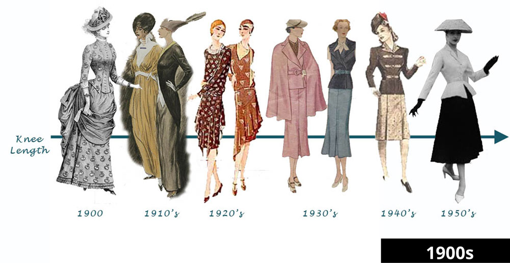 1900s women's fashion