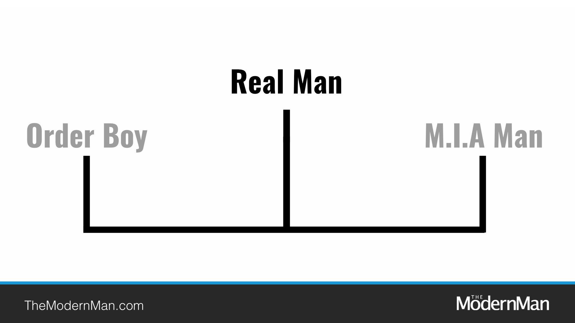 Don't be an Order Boy or an MIA Man